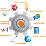 small business marketing top tools