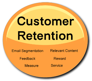 customer retention tactics