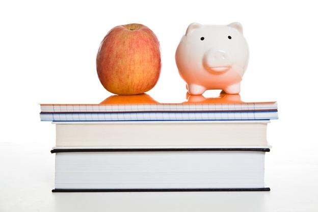 marketing budget ideas