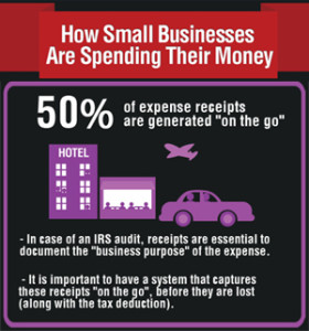 track expenses infographic