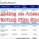 How to Use Expense Tracking to Create an Annual Budget