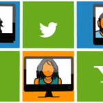 Social Media Website Tools – Strategies to Integrate Social on Your Site