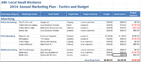 detailed marketing plan template