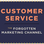 Is Customer Service the Forgotten Marketing Channel? [INFOGRAPHIC]