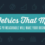 How to Measure PR Metrics for Your Startup [INFOGRAPHIC]