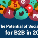 Social Media Opportunities and Tips for B2B Businesses in 2015 [INFOGRAPHIC]