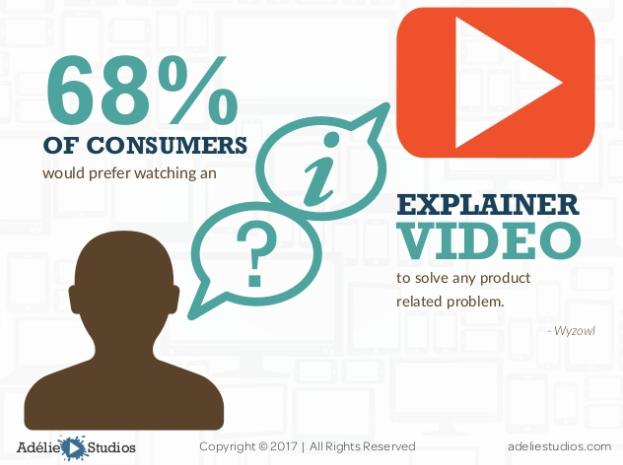 video product understanding